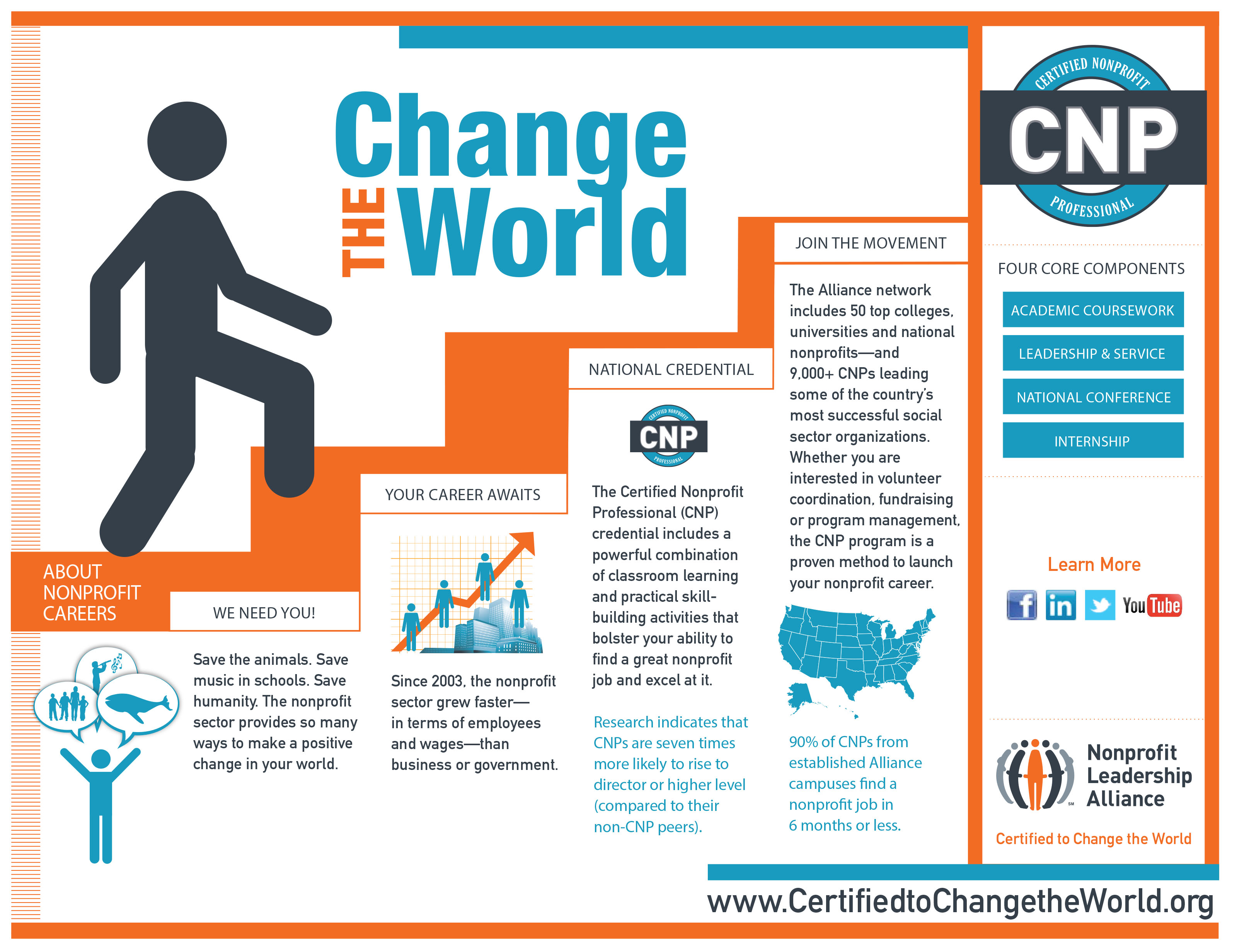 the cnp credential nonprofit leadership alliance cnp credential