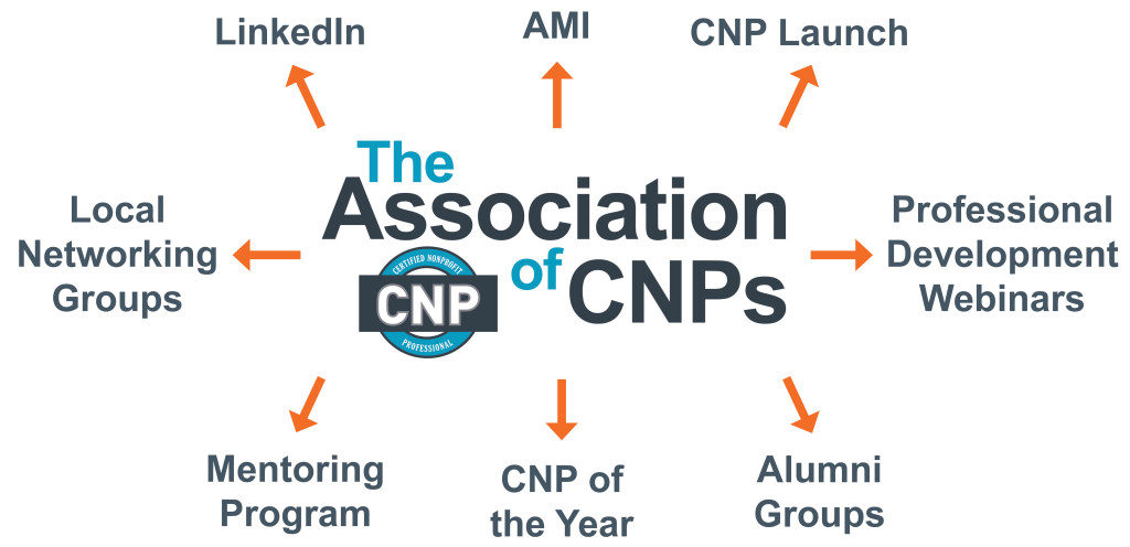 ACNP graphic for website2